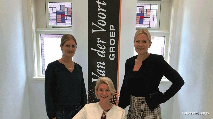 Hypotheek via crowdfunding nu mogelijk in Schagen